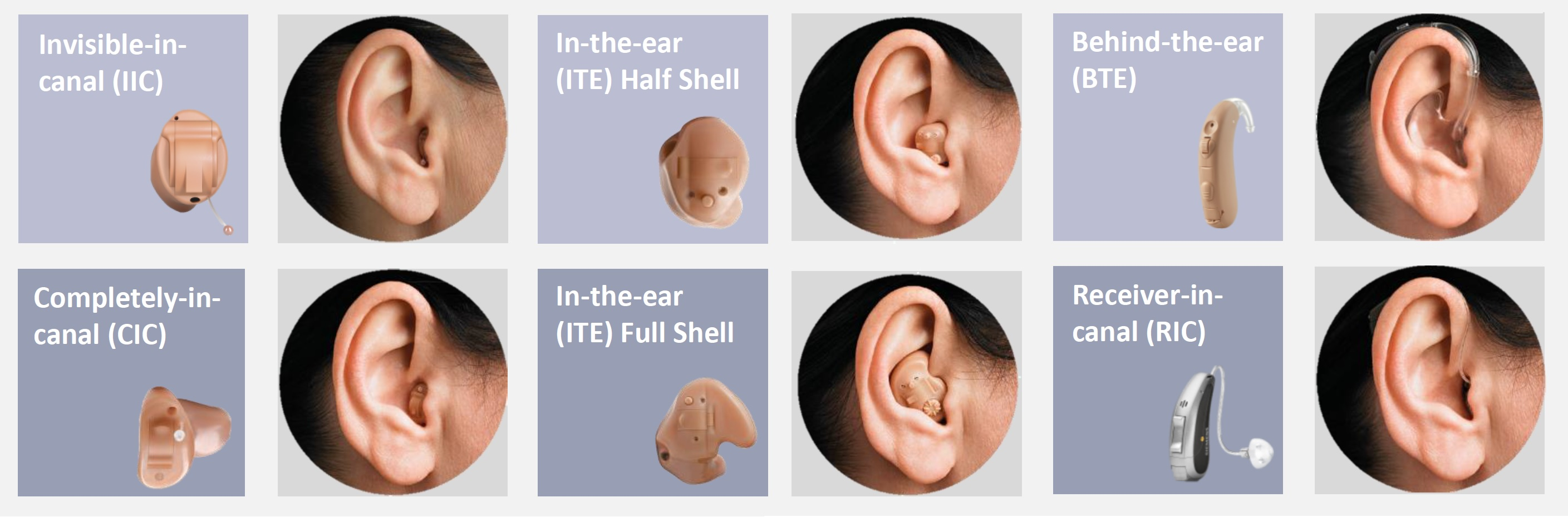 Hearing Aid HARS Hearing Aid in Gurgaon NCRCITIES
